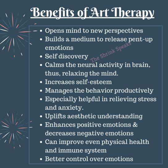 Healing Mental Illness With Art The Shrink Speaks